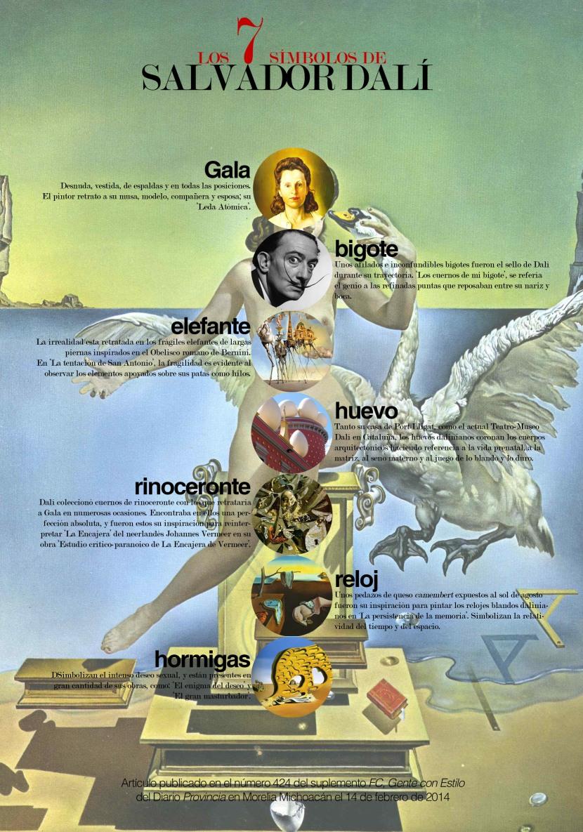 7 símbolos de Salvador Dalí